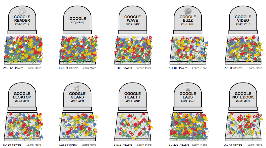 Could Google be hurting itself by trying to improve?
